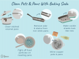 Round as A Dishpan and Deep as A Tub How to Use Baking soda to Clean Pots and Pans