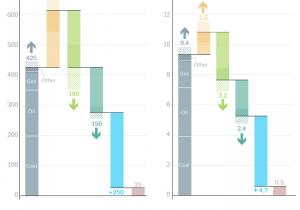 San Antonio Bulk Pickup Schedule 2019 Essd Global Carbon Budget 2018