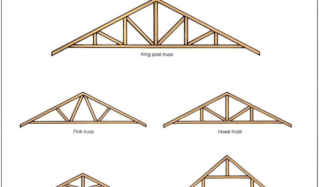 Scissor Truss Design Calculator Roof Trust Roof Truss Sc 1