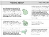 Scotts Edgeguard Mini Spreader Settings Chart Scotts Pro Edgeguard Broadcast Spreader Settings