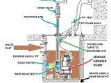 Sewage Ejector Pump Installation Diagram Diagram Of Sump Pump Diagram Free Engine Image for User