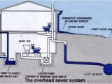Sewage Ejector Pump Installation Diagram Nj Sewage Ejector Pump Repair Services Ejector Pump