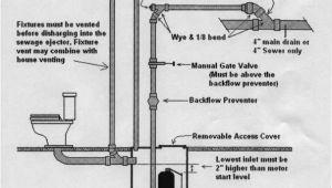 Sewage Ejector Pump Installation Diagram Plumbing A Sewage Ejector Pump Plumbing Diy Home