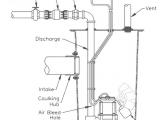 Sewage Ejector Pump Installation Diagram Wiring Diagram for Sewage Ejection Pump Get Free Image