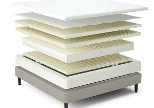 Sleep Number Bed Weight Capacity Sleep Number I Le Review the Right Innovation Series Mattress for You