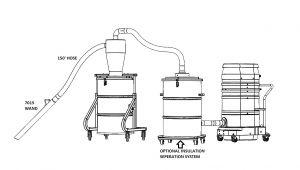 The Zonolite attic Insulation Trust Vermiculite Removal Vacuums Insulation Removal Vacuums Ruwac Usa
