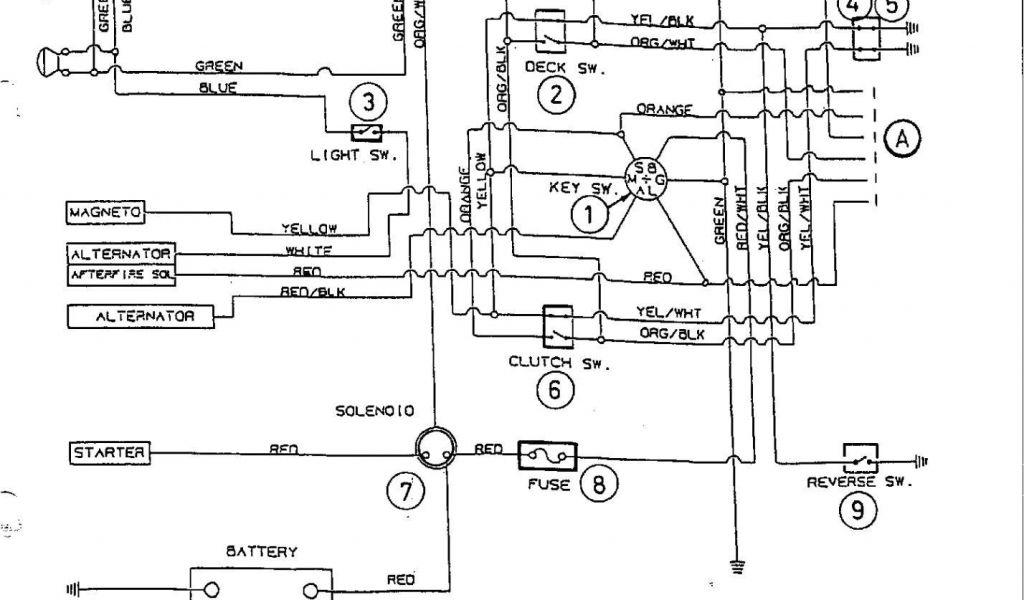 Troy Bilt Super Bronco 50 Xp Troy Bilt Mower Wiring