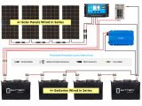Types Of Batteries Used In solar Power Systems solar Panel Calculator and Diy Wiring Diagrams for Rv and Campers