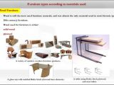 Types Of Materials Used to Make Furniture Research About Furniture Design
