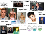 Typical White Girl Starter Pack the Lookism Net Starterpack Starterpacks