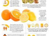 Where Can I Buy Diabazole 781 Best Diabetes Management Images On Pinterest