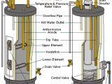 Whirlpool Energy Smart Hot Water Heater Problems Whirlpool Electric Water Heater Diagrams Wiring Diagram Libraries