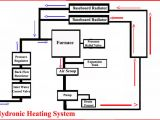 Whirlpool Energy Smart Hot Water Heater Problems Whirlpool Hot Water Heater Wiring Diagram Wiring Library