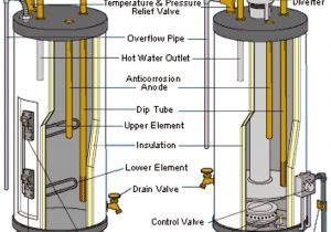 Whirlpool Energy Smart Water Heater Manual Whirlpool Electric Water Heater Diagrams Wiring Diagram Libraries