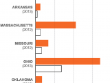 Wilkes County Nc Accident Reports the Most Vulnerable Victims Of America S Opioid Epidemic